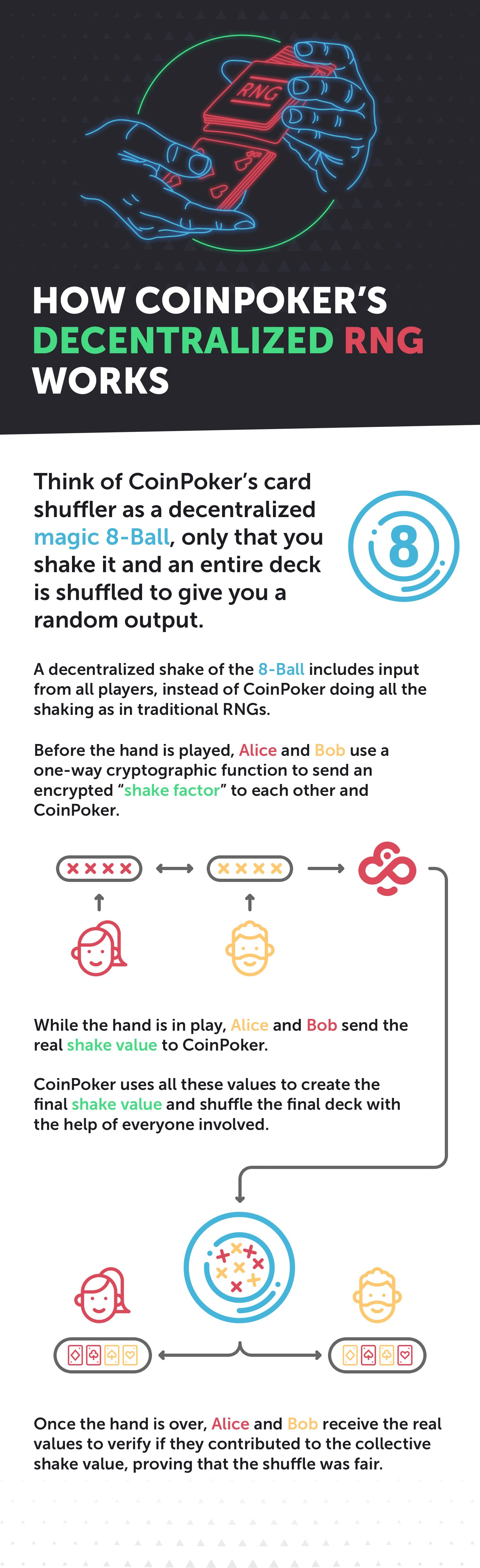 How CoinPoker's decentralized RNG works